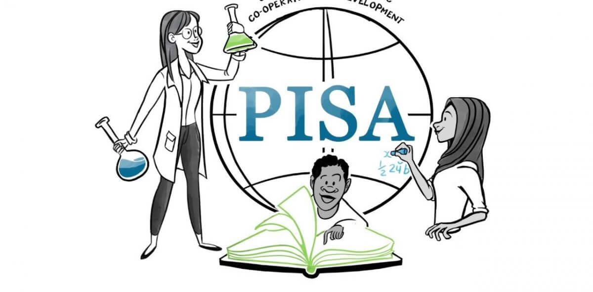Pénzügyi PISA teszt